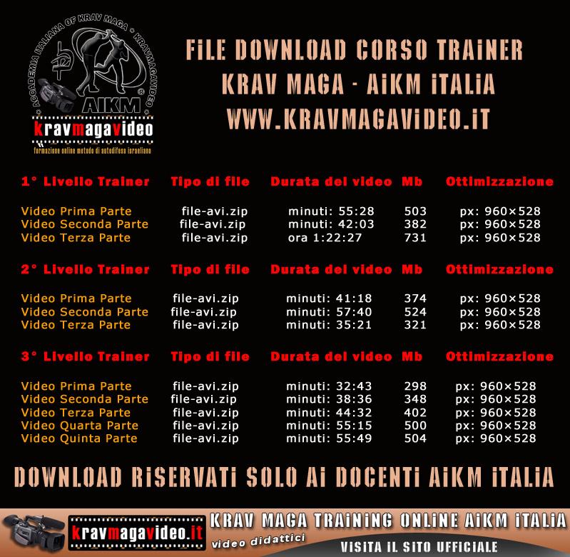 kravmagavideo_corso_trainer